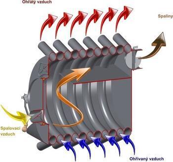 Kamna Kanuk 2 (17 kW) + nářadí Kanuk zdarma! - 2